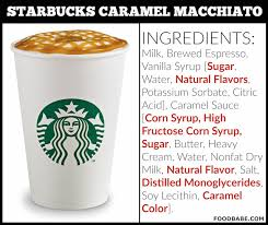 Pumpkin Spice Caramel Macchiato by Starbucks Finally Publishes Drink Ingredient List Here Are The