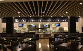 Dallas Cowboys Room Decor Ideas by Henderson Engineers Api Object Container Henderson Engineers