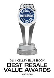 Kelley Blue Book Announces 2011 Best Resale Value Awards Official Site Kelley Blue Book On Yahoo Free Download Photo Of New Honda Hailed As Overall Winner Of Best Value Brand For 2017 By Kbb Solved Kelleys Wwwkbbcom Publishes Data Bluebook Used Cars Fresh Logos Ingridblogmode Competitors Revenue And Employees Owler Company Pickup Values Image Collections Lynch Chevrolet Mukwonago Is A Dealer Truck Buy 2018 Home Facebook Auto Payment Calculator Kbb 2019 Car Reviews 23 Millennium Sales Dealership In Kennewick Wa 99336