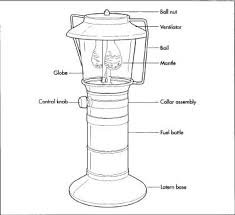 Rain Oil Lamp Instructions by How Gas Lantern Is Made Material Manufacture Making History
