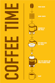 French Press Coffee Infographic By Zack Sheppard Vabolis