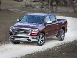 This Week In Car Buying: Sales Slow Down; Small SUV Prices Soften ...