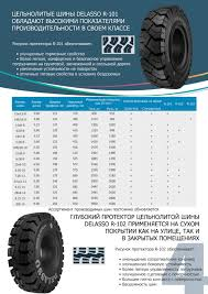 Delasso Solid Tires For Forklift Trucks ( Heavy-duty Airless Tire ... Polaris Airless Tires To Go On Sale Next Month Video Used Japanese Truck Tyresradial Typeairless Tires For Dump The Rider Flat Suck And I Cant Wait For Those Tweeljpg 12800 Airless Tyres Pinterest Tired Cars Earth Youtube Bmw Rumored Adopt Michelins Spares Aoevolution Offroad Vehicle With Is Incredibly Tough Cool Military Invention Video Free Images Wheel Air Parking Profile Bumper Wheels Rim Delasso Solid Forklift Trucks Heavyduty Tire These Futuristic Car Never Go Wired Sumitomo Shows Off Toyota Finecomfort Ride