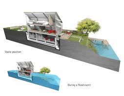 Floating Home Designs In Canada - Home Design Floating Homes Bespoke Offices Efloatinghescom Modern Floating Home Lets You Dive From Bed To Lake Curbed Architecture Sheena Tiny House Design Feature Wood Wall Exterior Minimalist Mobile Idesignarch Interior Remarkable Diy Small Plans Images Best Idea Design Floatinghomeimages0132_ojpg About Historic Pictures Of Marion Ohio On Pinterest Learn Maine Couple Shares 240squarefoot Cabin Daily Mail Online Emejing Designs Ideas Answering Miamis Sea Level Issues Could Be These Sleek Houseboat Aqua Tokyo Japanese Houseboat For Sale Toronto Float