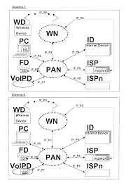 Patent US20100091764 - Communication System For VOIP Using An ... Ooma Brings Wifi To Free Telo Phone System Cnet R2 Sip Gateway Rratel Amazoncom Magicjack Express Digital Phone Service Includes 3 Obi200 1port Voip Adapter With Google Voice Antique Telephone Rotary Dial Convertor Pulse Convter Setup Guide Cisco Sp122 Ata Convter Knowledgebase Voipadapter Kventionelle Hdware Itverwden Voipone Call Among All Your Exteions No Time Limitations List Manufacturers Of Voip To Isdn Buy Portech Mv3703g Gsmumts Quad Band Gsm 4 Channel