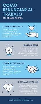 Carta De Intención De Compra De InmuebleDescargar Ejemplo
