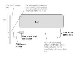 Bathtub Drain Trap Diagram by Proper Drainage Of A Bathtub Terry Love Plumbing U0026 Remodel Diy