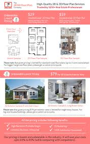 Get A Home Plan 2d And 3d Floor Plans Design Get High Quality Renderings