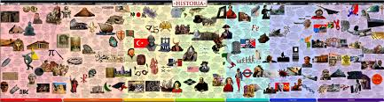 Elegant History Posters For The Classroom And Cool Ideas Of Timeline Poster 8