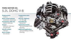 2016 Winner Ford 5 2L DOHC V 8