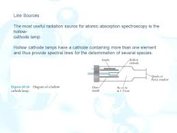chapter 28 atomic spectroscopy ppt download