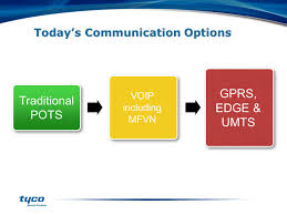 G- Welcome To Our DSC IMPASSA & IP Communicators Road Show! - Ppt ... Dvg2001s 1port Fxs Rj11 For 1 P End 212015 1015 Am Telephone Hybrid Wikipedia 844e1 Wifi Concurrent 4 Port Ge Lan Voip Ethernet Gateway With How To Find Phone Systems Small Business Top10voiplist Whats The Difference Between And Pstn Sinch Media Gateway What Is A Public Switched Network Improving Your Bottom Line Costeffective Access Solutions Products_dinstarvoip Softswitchgsmpstn Ss7 Sip Pri Five9 Vs Incontact Contact Center Comparison