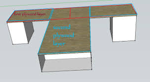 how to build a wood floor countertop sawdust
