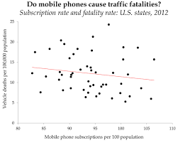 100 Truck Accident Statistics The No 1 Cause Of Traffic Fatalities Its Not Texting Pacific