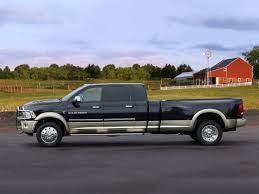 How Hard Would It Be For Someone To Travel Around Your Area In A ... Mega Cab Long Bed 2019 20 Top Car Models 2018 Nissan Titan Extended Spied Release Date Price Spy Photos Is That Truck Wearing A Skirt Union Of Concerned Scientists Man Tgx D38 The Ultimate Heavyduty Truck Man Trucks Australia Terms And Cditions Budget Rental Semi Tesla How Long Is The Fire Youtube Exhaustion Serious Problem For Haul Drivers Titn Hlfton Tlk Rhgroovecrcom Nsn A Full Size Pickup Cacola Christmas Tour Find Your Nearest Stop Toyota Alinum Beds Alumbody Accident Attorney In Dallas
