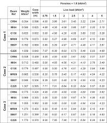 Floor Joist Spans For Decks by Deck Joist Ing Calculator 9 000 Tweet Deck