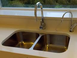 Kitchen Sink Kitchen Sink Metaphor Kitchen Sinking Investopedia
