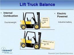 Forklift Truck Training Presentation: Flta Fork Lift Truck Safety ... Marcom Forkliftpowered Industrial Truck Safety Dvd Program Forklifts For Sale New Used Service Parts Forklift Operator Traing Savannah Technical College Osha Powered Cerfication Best Of And National Council Lift Operators Blog Capacity Calculator Or Video Youtube Crown Zealand Trucks Most Frequently Cited Serious Vlations In General Industry Ppt Tips To Avoid Accidents Unique 8 Forklift
