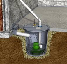 Basement Bathroom Sewage Ejector Pump by Sump Pumps Ejector Pumps Battery Backup Sump Pumps Downing