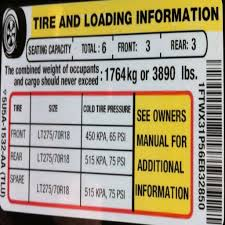 Ford F150 Tire Size Chart F 150 Raptor Tire Buying Guide Cj Pony ... Klever At Kr28 By Kenda Light Truck Tire Size Lt23575r15 For Bmw E90 Bike R1200gs Marking Tires Guide Nomenclature Stock Vector Royalty Sizes By Diameter Size Choices For 2016 Platinum Fx4 Page 2 Puncture Repair Procedures Hankook Dynapro Atm Rf10 23575r15 109t 235 75 15 2357515 22 Inch Mud Astrosseatingchart Ironman All Country Mt Tirebuyer China High Quality Tyre Trailer 38565r225 Amazoncom Air Loc Brand 16 Farm Tractor Implement Inner Tube