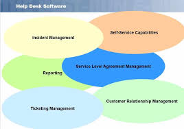 Service Desk Software Features by What Is Help Desk Software Editor Review User Reviews
