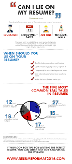 Can I Lie On My Resume 2017? [Infographics] | Resume Format 2016 Should You Fess Up To Your Boss Or Hr If Lied On The Top 5 Reasons You Cant Lie On Your Resume Talentegg Catching Lies In The Hiring Process What Happens When Palmer Group Dont Lie Cv Untrue Credentials Can Land A Can Get Away With Lying Ulearning Inglish Resume 3 Ways Proceed When Lied Wikihow Steve Blank