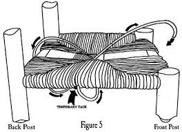 Chair Caning And Seat Weaving Kit by How To Reweave A Rush Chair Seat As A Kid I Made A Stool This Way
