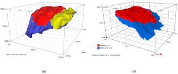 Coal Beds Originate In by Minerals An Open Access Mining U0026 Mineral Processing Journal From