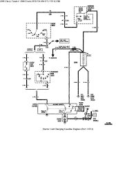 Chevy Silverado Wiring Diagram New 95 Chevy Silverado Ignition ... 48 Unique Headlights For 95 Chevy Truck Rochestertaxius Zqo42 Wallpapers Awesome Backgrounds Z71 Straight Pipe Very Loud Youtube 1995 Chevrolet S10 Pickup Toxickolor With 2009 Front End Next Day Aird Silverado 1500 Photo Image Gallery Ck Bagged My Cars Pinterest Silverado 57l Electrical Circuit Wiring Diagram Carfusebox New Ignition Lovely How To Replace Install Halogen Beautiful