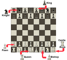 Chess Board White Pieces Begin Playing