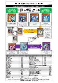 Yugioh Top Tier Decks 2014 by Rate Konami Sample Deck Lists The Organization