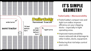 TrailerCaddy Maneuverability | DJ Products Inc Semi Truck Front Springs Diagram Wiring Library Index Of Cdn281991377 Design Vechicle Turning Radius And Intersection Curb Youtube Rr200 Path Determination Procedure A Study To Verify Rts 18 Nz Transport Agency Appendix C Performance Analysis Specific Of Xilin Narrow Aisle Forklift Truckcpd10a For Warehouse Ningbo Steering Alignment Ppt Download Vehicle Templates Electronic Turn Johnson City 2y Auto Autoturn Fire Trucki Ny 6h Template Vcl Parking Car