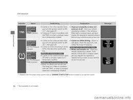 Malfunction Indicator Lamp Honda Odyssey by Tpms Honda Odyssey 2016 Rc1 Rc2 5 G Owners Manual