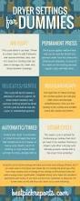 Blanco Sink Grid Amazon by Best 20 Perm Press Dryer Ideas On Pinterest Blanco Sinks Moen