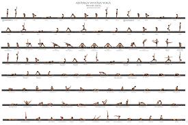 Power Yoga Vinyasa Sequences Blog Dandk