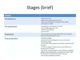 Pre Production Schedule Template Film Documentary Free Development Full Size