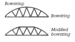 104 Bowstring Truss Design Member Sizing Basketball Arena A3