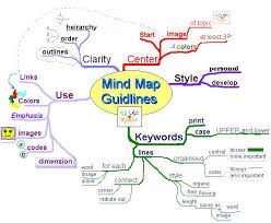 Home Mind Mapping LibGuides at Florida Atlantic University