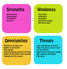 Swot Analysis | Job Interview Tips, Strength, Weakness ... How To Conduct An Effective Job Interview Question What Are Your Strengths And Weaknses List Of For Rumes Cover Letters Interviews 10 Technician Skills Resume Payment Format Essay Writing In A Town This Size Personal Strength Resume To Create For Examples Are The Best Ways Respond Questions Regarding 125 Common Questions Answers With Tips Creative Elementary Teacher Samples Students And Proposal Sample