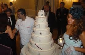 Most expensive cakes Verdict