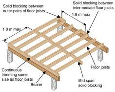 Floor Joist Spacing Shed by Floor Joists On Foundation Wall Shed Pinterest Attic Walls