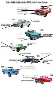 157 Best My Old 60's Chevy Trucks Images On Pinterest | Chevrolet ... Ride Guides A Quick Guide To Identifying 194860 Ford Pickups Chevy Trucks Celebrating 100 Years Of Legends Youtube Same Strength Different Cade Facebook Century Loyalty Keeps Trucks Moving 2011 Chevrolet Silverado News And Information New For 2014 Suvs Vans Jd Power Cars Toy Truck 124 Scale Diecast Truckschevymall Check Out This Mudsplattered Visual History 3 Mustsee Special Edition Models Depaula 2019 1500 Photos Info Car Driver