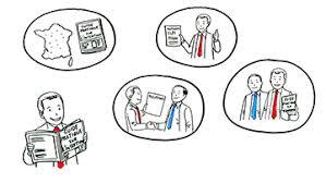 siege social adecco adecco crée le guide pratique sur l