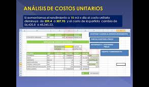Precio En Perú De M² De Sistema De Encofrado Para Muro De Sótano