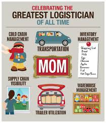100 Sal Son Trucking Port Logistics Port Services Logistics Mothers Day