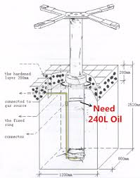 2 Post Car Lift Low Ceiling by Single Post Car Lift Single Post Car Lift Suppliers And