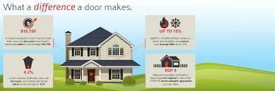 Can Shed Cedar Rapids Hours by Replacement Windows Cedar Rapids U0026 Des Moines Ia Window World