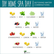 Refreshing Spa Drinks For Day At Home