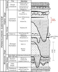 Trough Cross Bedding by Current Research Enos Jefferson And Goetz Page 2 Of 5