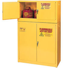 Flammable Cabinets Grounding Requirements by Flammable Liquids Safety Library Division Of Research Safety